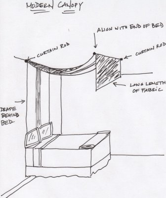 canopy-drawing